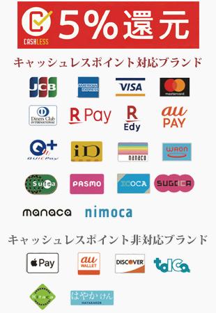キャッシュレス・ポイント還元事業 5% クレジットカード 提携ICカードでの支払い